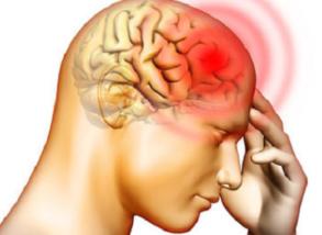 頭痛‐治し方